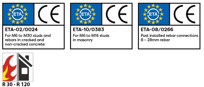 ETA-approvals