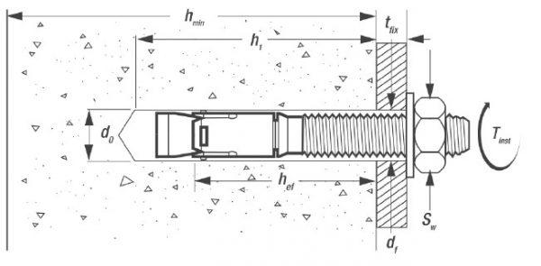 ETA approved Throughbolt diagram