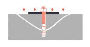 Diagram illustrating the load of an anchor