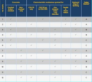 ETA approved classification
